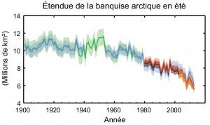 graphe-banquise
